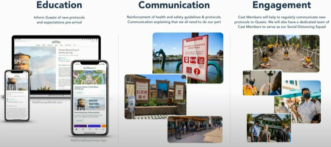 education communication engagement