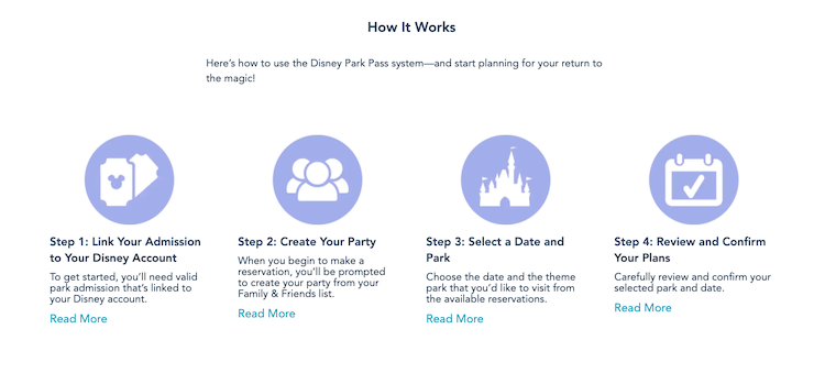 Disney Park Pass System How It Works