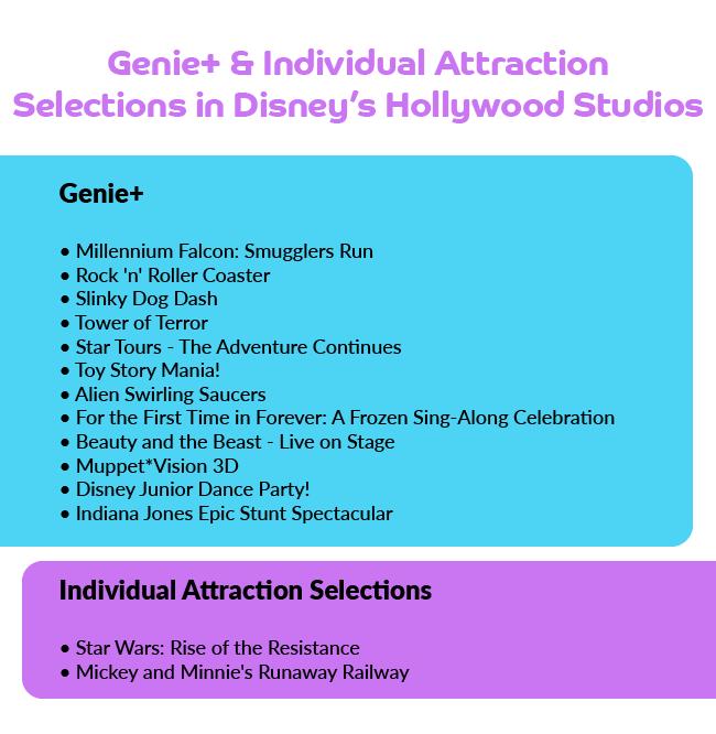 genie+-hollywood-studios_lightning-lanes_wdw-magazine