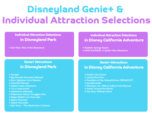 disneyland-genie+-lightning-lane-attractions-list_individual-attraction-selections