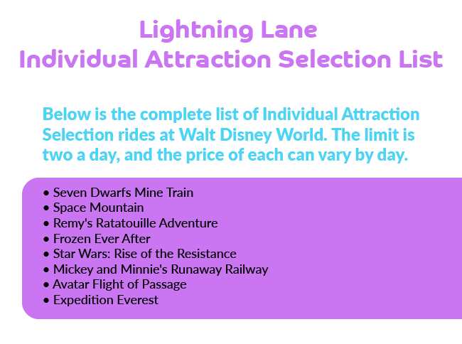 individual-attraction-selections-cost-list_disney-genie_wdw-magazine